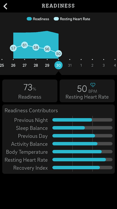 oura_readiness_view